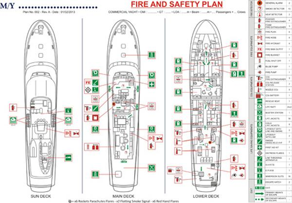 Fire-Safety Plan