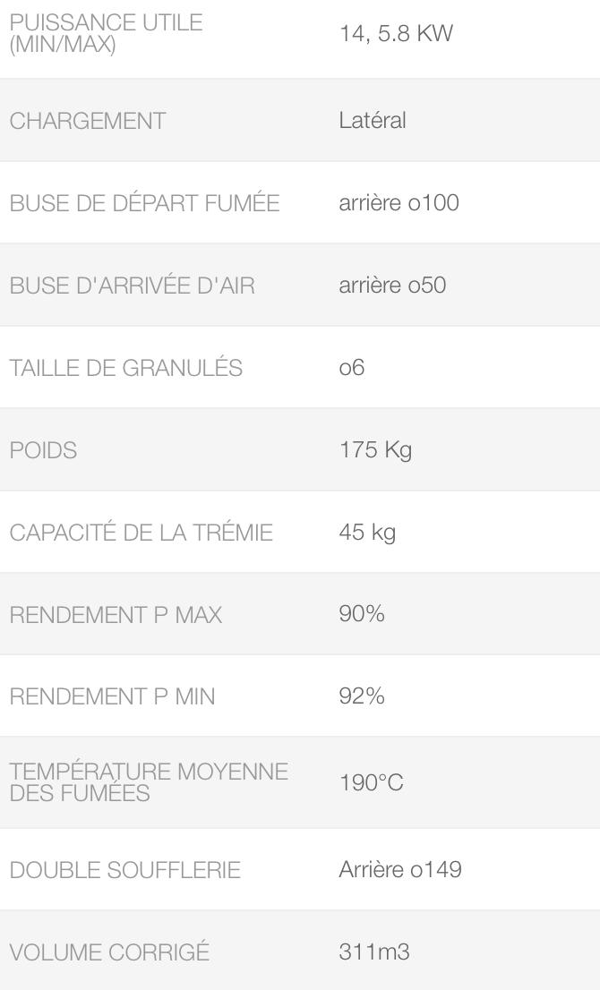 INSERTS GRANULES 70/903