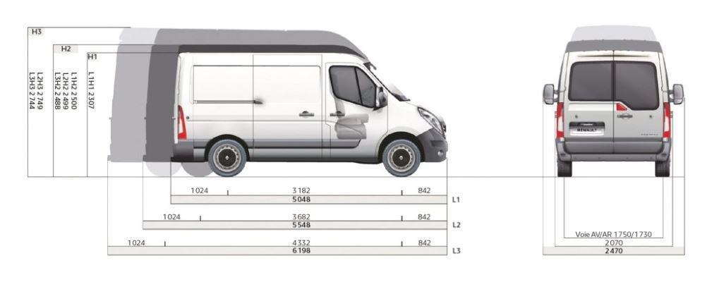 Dimensions et visuel Renault Master