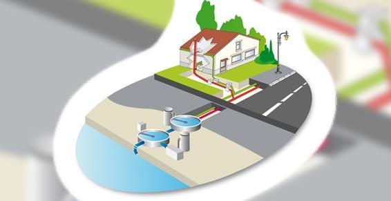 FTP - Assainissement - DUNKERQUE - schéma d'assainissement